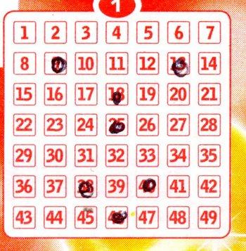 Si je gagne au loto... je monte un kebab !
